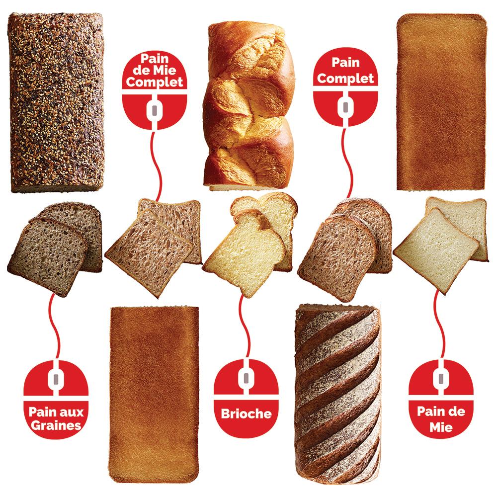 les-pains-consommateurs